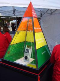Glückspyramide . ein Tresor Gewinnspiel